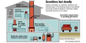 carbon-monoxide-house